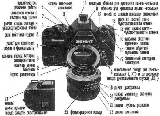 инструкция к фотоаппарату зенит